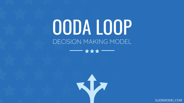 Countering Business Competitors using OODA Loop Decision Making Model