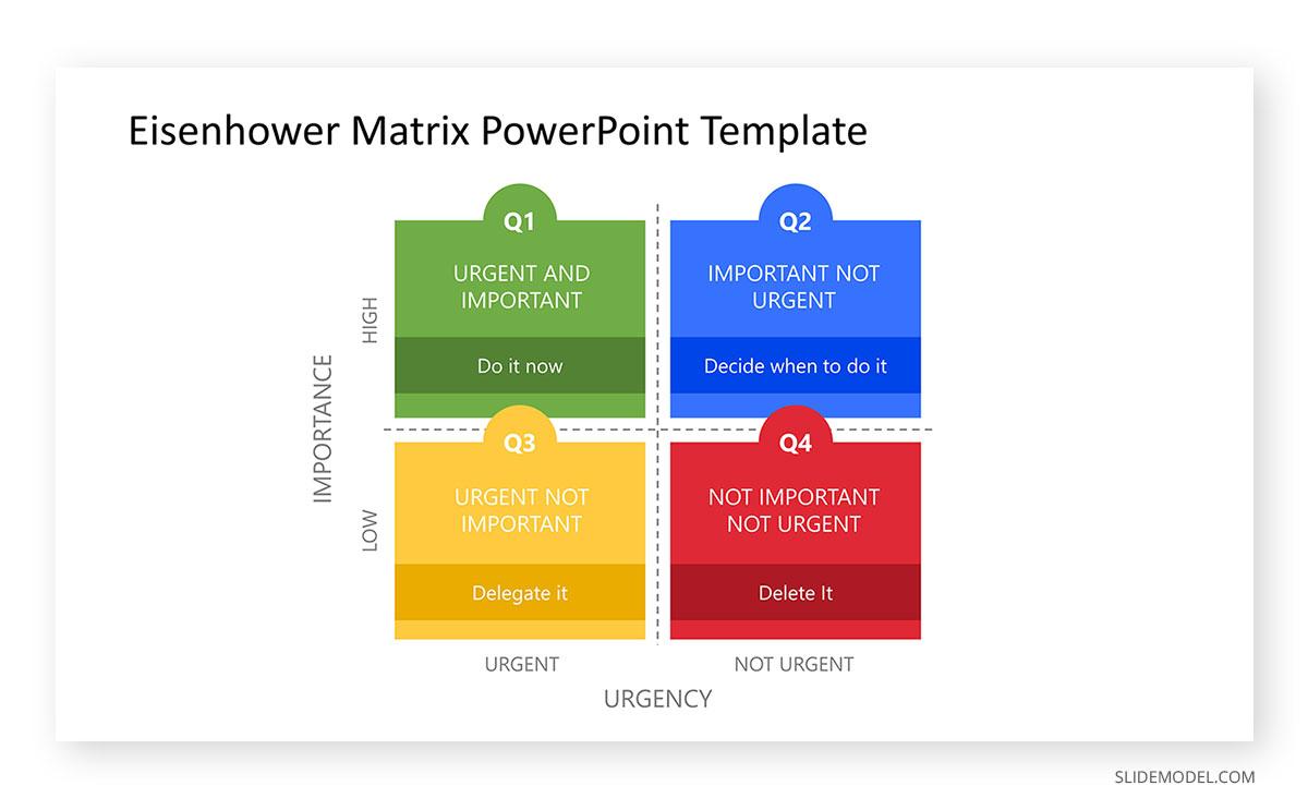 Time Management Eisenhower Matrix PPT Template