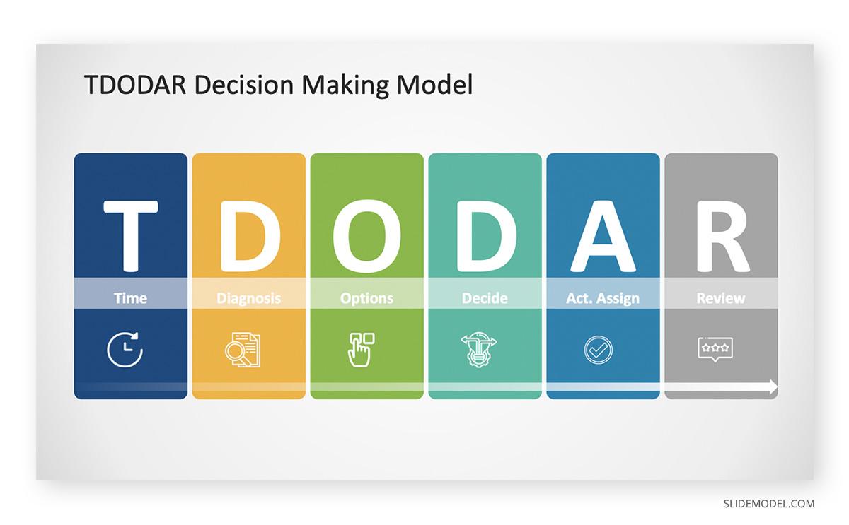 TDODAR PowerPoint Template