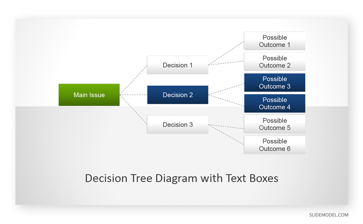 Decision Tree Example PPT Template