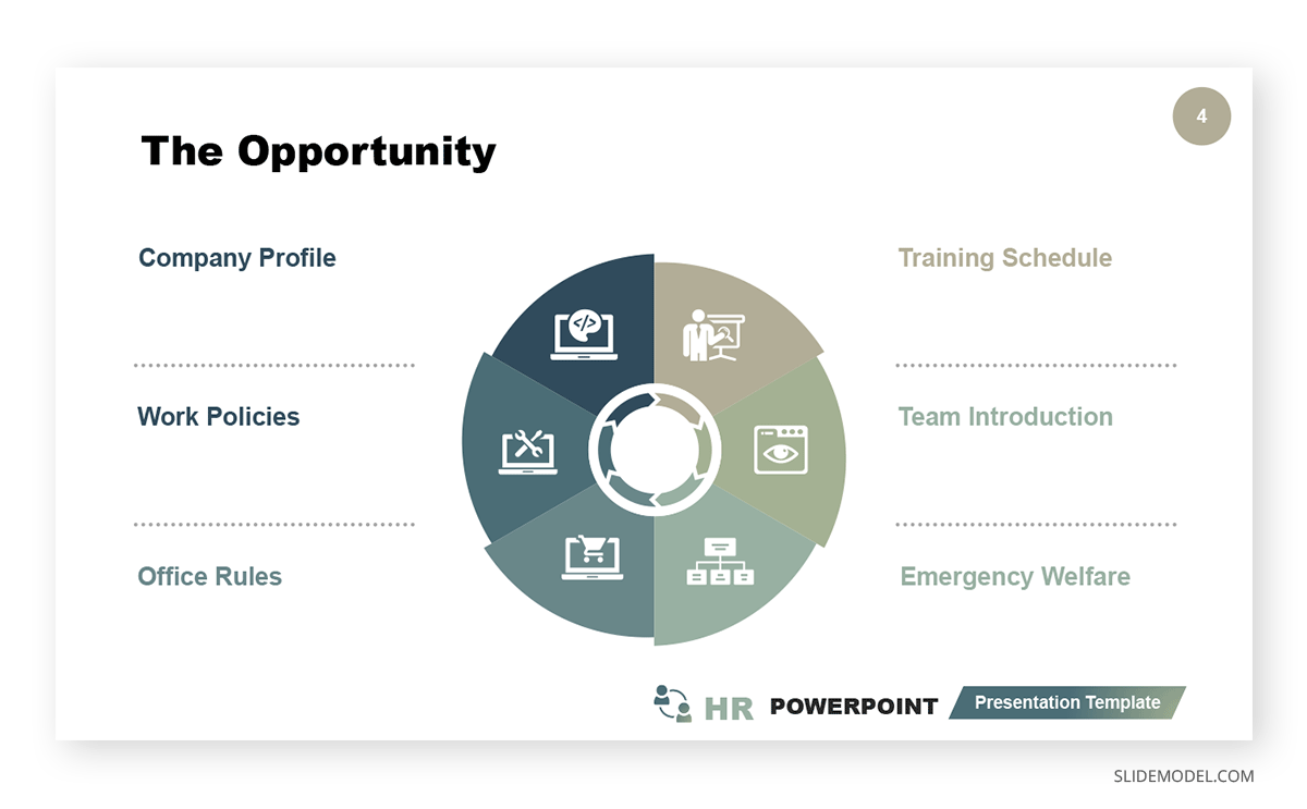 HR PowerPoint Template