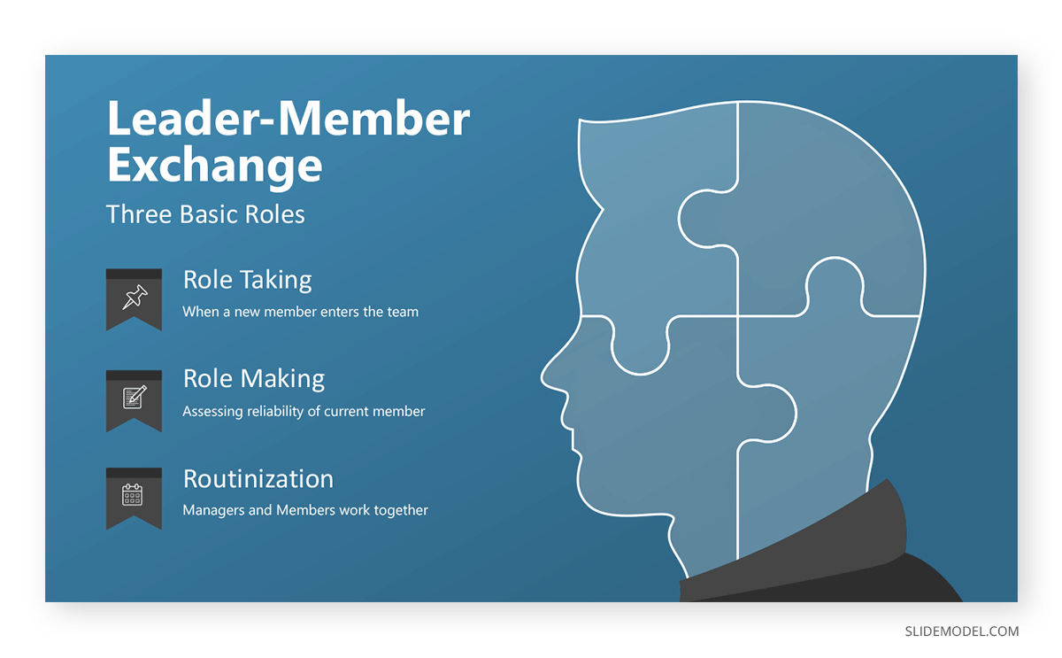 Leader Manager 3 Basic Roles PPT Template