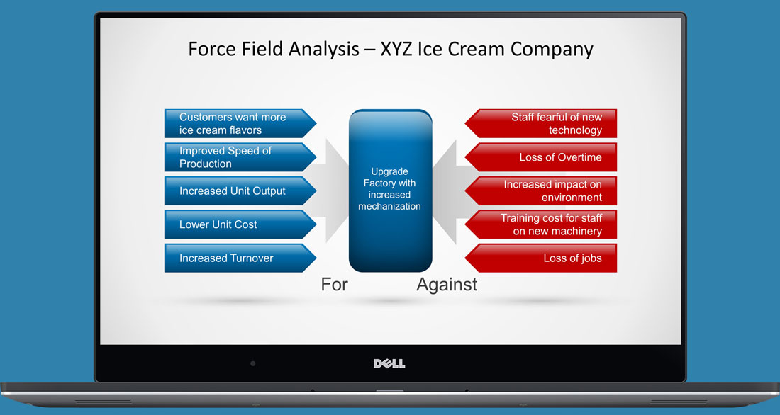 PPT Templates for Force Field Analysis