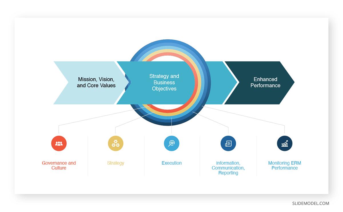 Enterprise Risk Management Template PPT