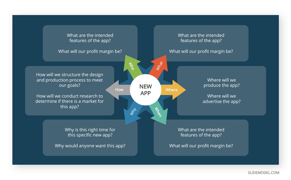Starbursting Brainstorming PowerPoint Template