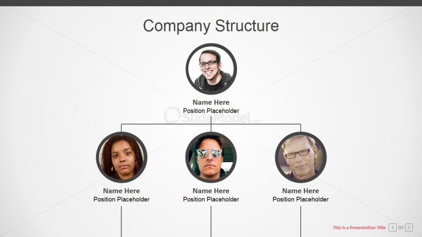PowerPoint Minimalist Corporate Org Chart