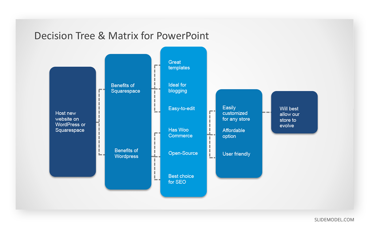 Decision Tree and Matrix PPT Template