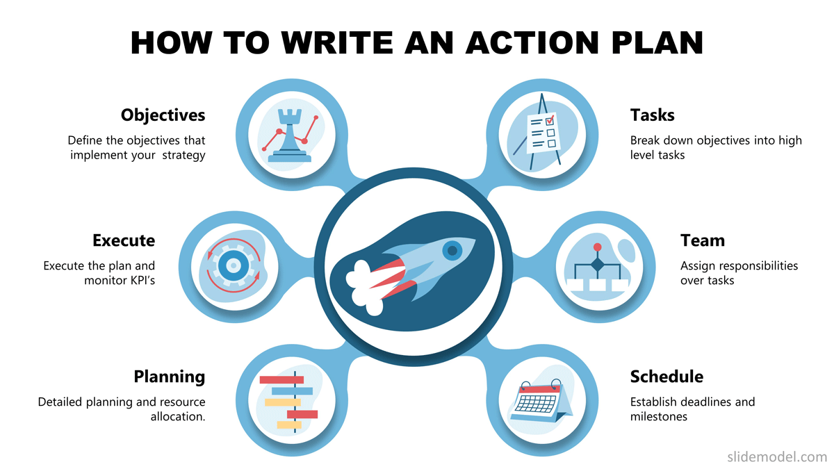 Key Elements of an Action Plan PowerPoint Template.