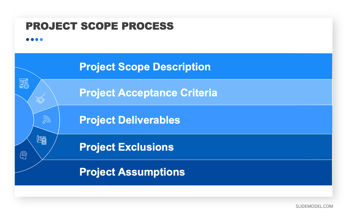 Project Scope Project Kick Off Meeting PPT Template