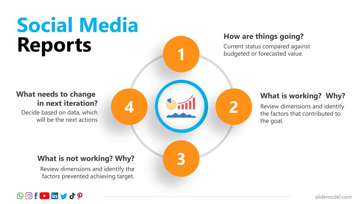 Social Media Reports Messages Slide Design