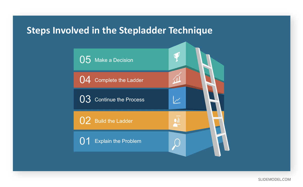 Infographic Stepladder Technique PPT Template