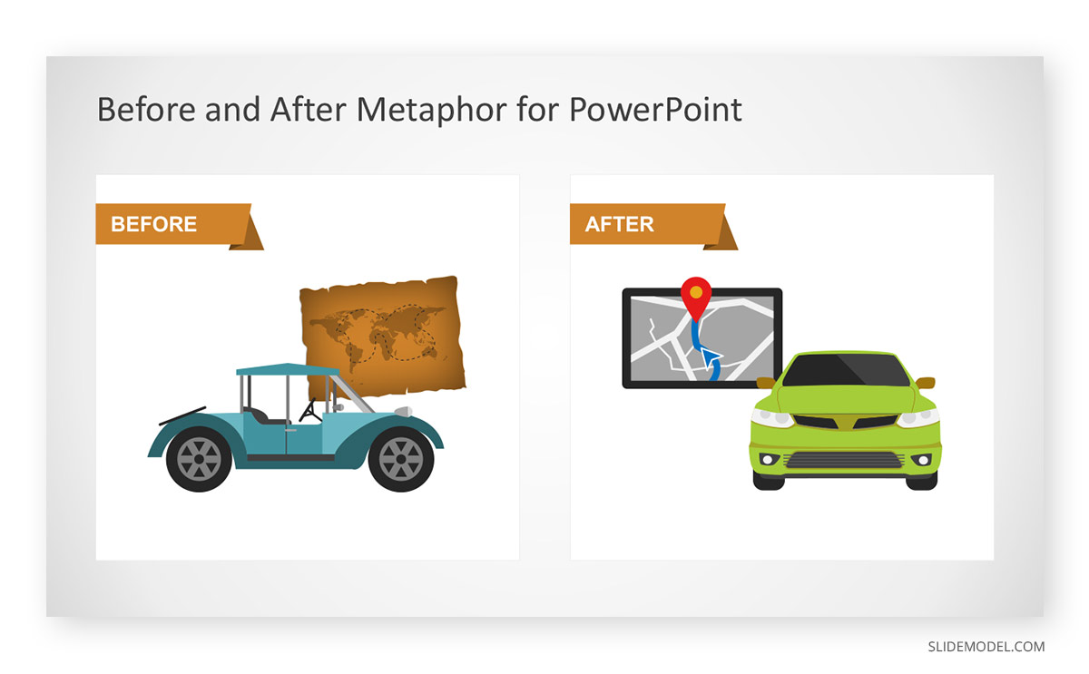 Powerful Words Before And After Metaphor PPT Template