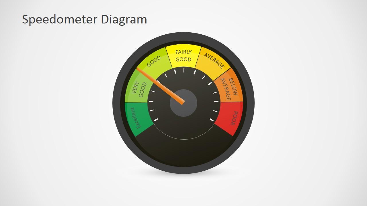PowerPoint Vector Speedometer