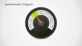 Dashboard Template PowerPoint