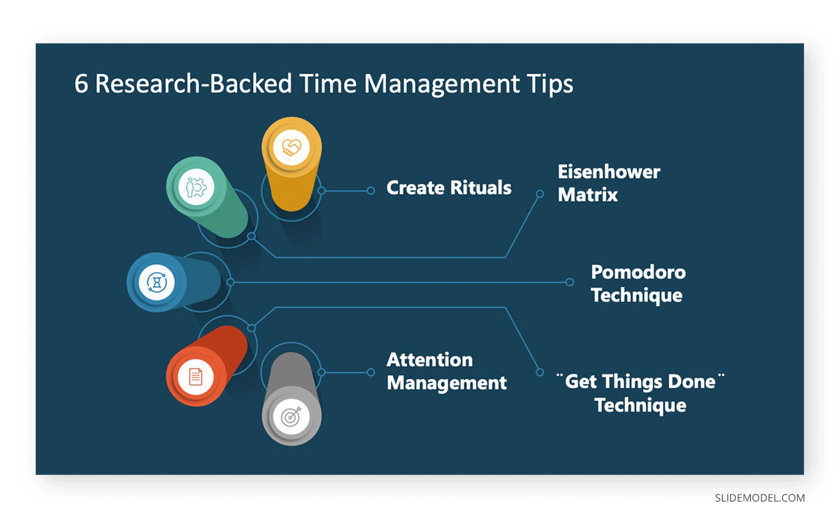 Researched-Backed Time Management Tips PPT Template