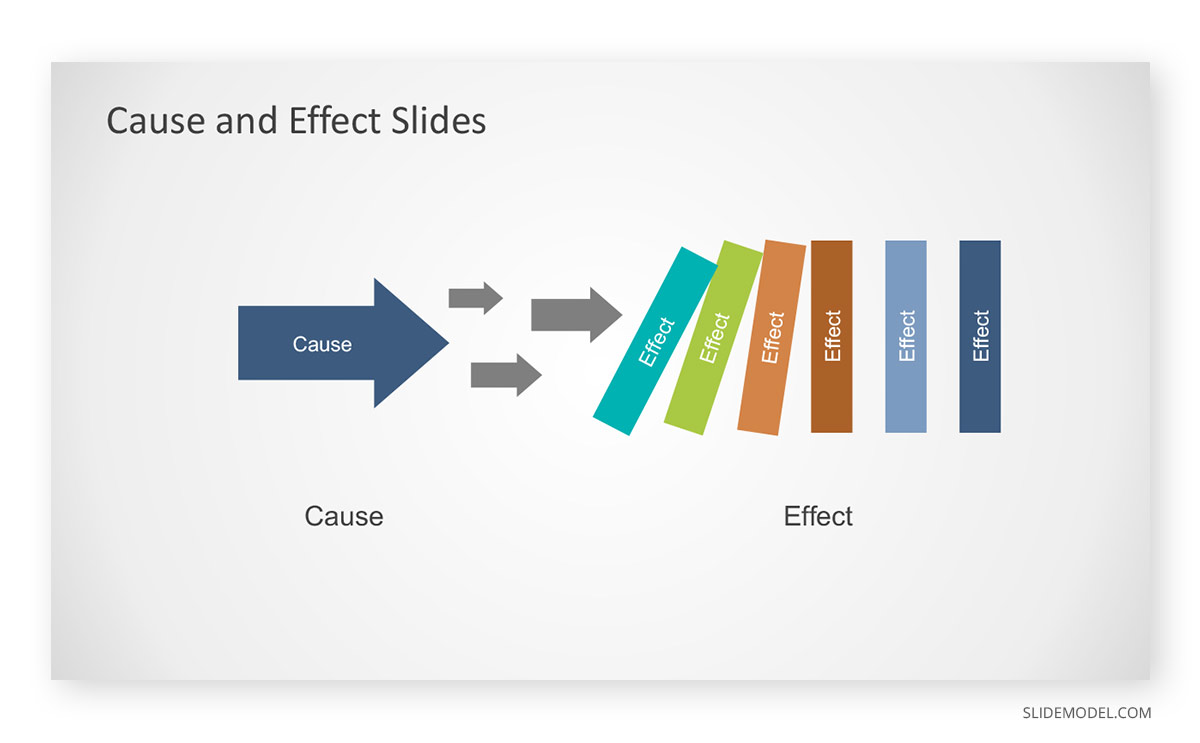 Cause and Effect Behavioral Psychology PPT Template