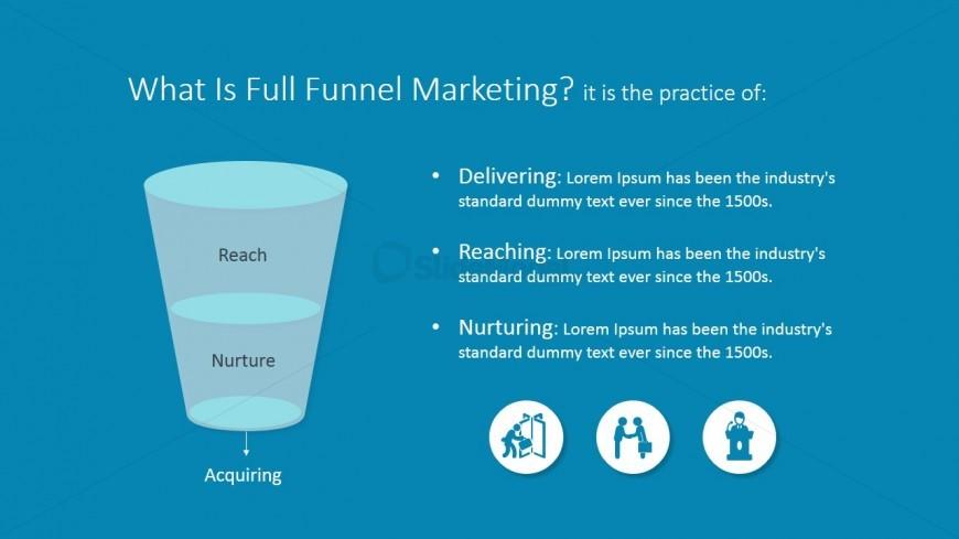 PPT Top Funnel Marketing Diagram