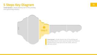 5 Steps PPT Diagram Unlock Metaphor