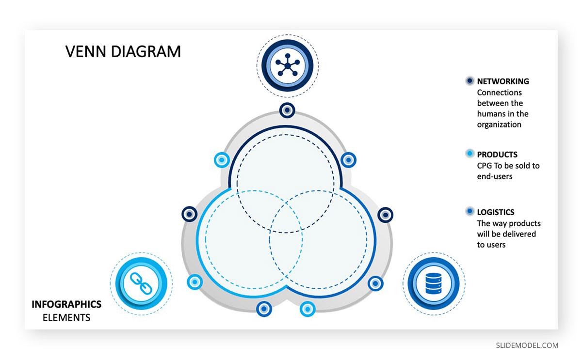Venn Diagram Material Design for PowerPoint Template