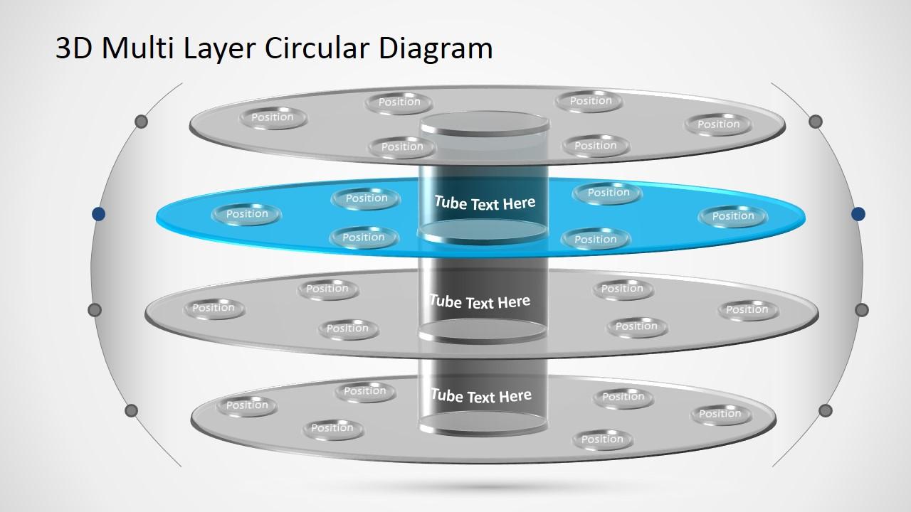 PowerPoint Diagram Template 3D Circular Layers