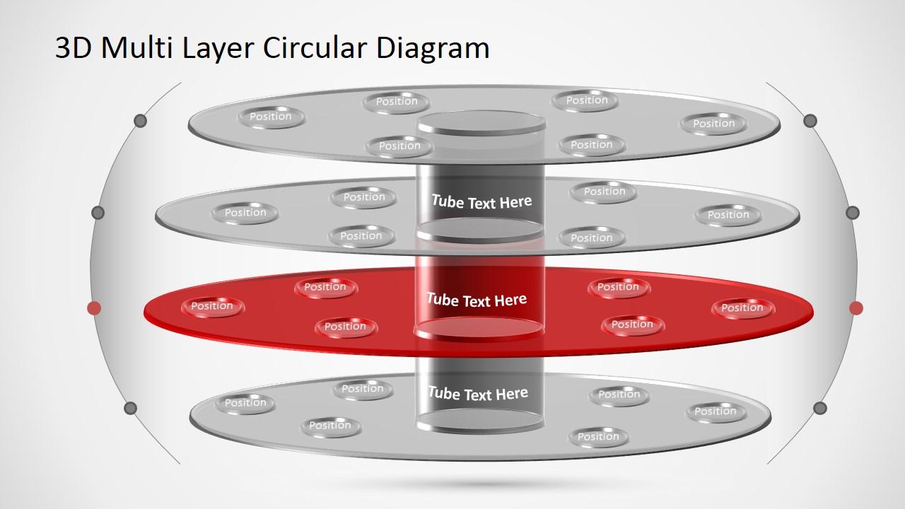 3D Org Chart Template for PowerPoint - SlideModel