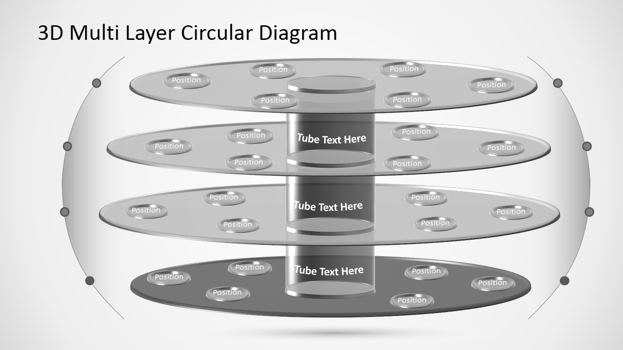 Layered Circular Org Chart for PowerPoint