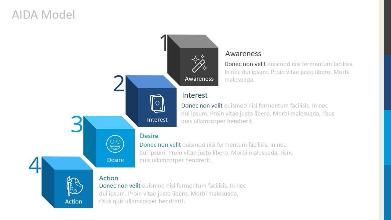 Cubes PPT AIDA Model