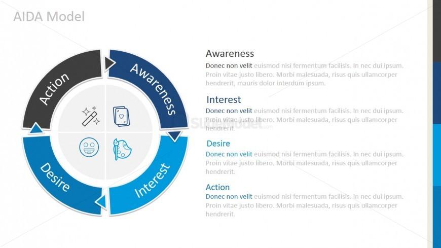 PPT Circular Diagram for Marketing AIDA Model