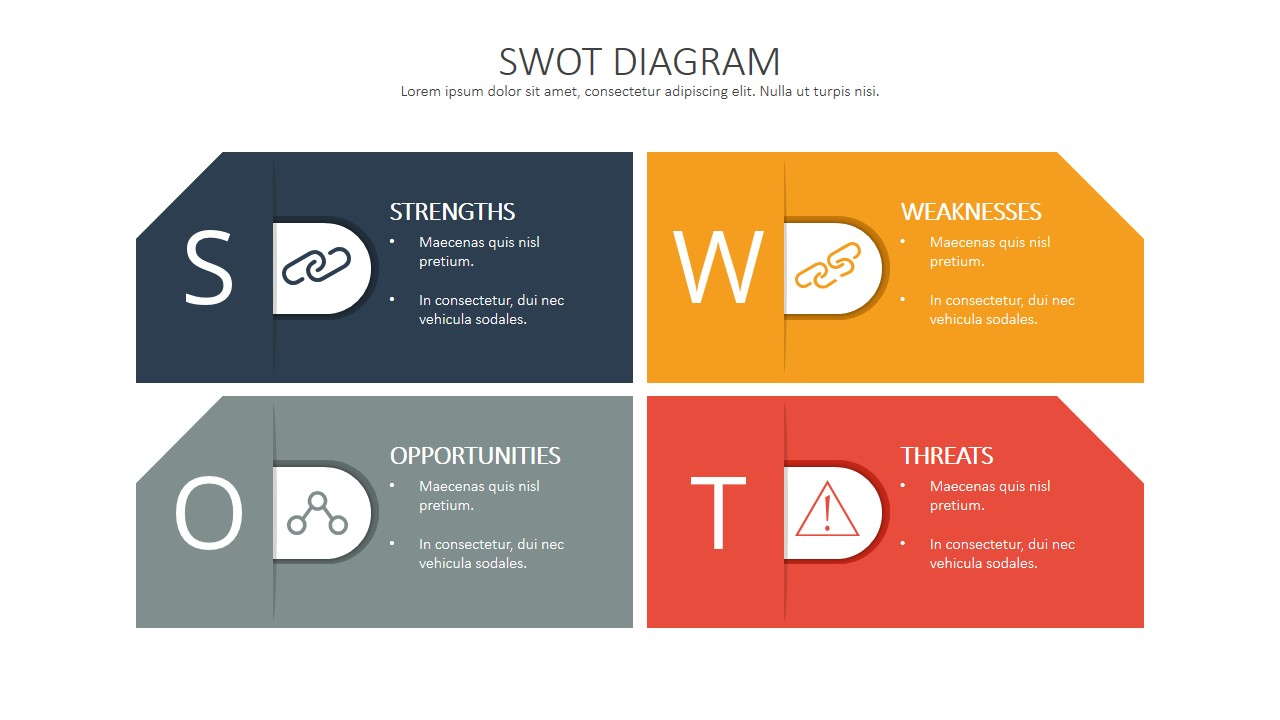 swot analysis template deck - slidemodel, Modern powerpoint