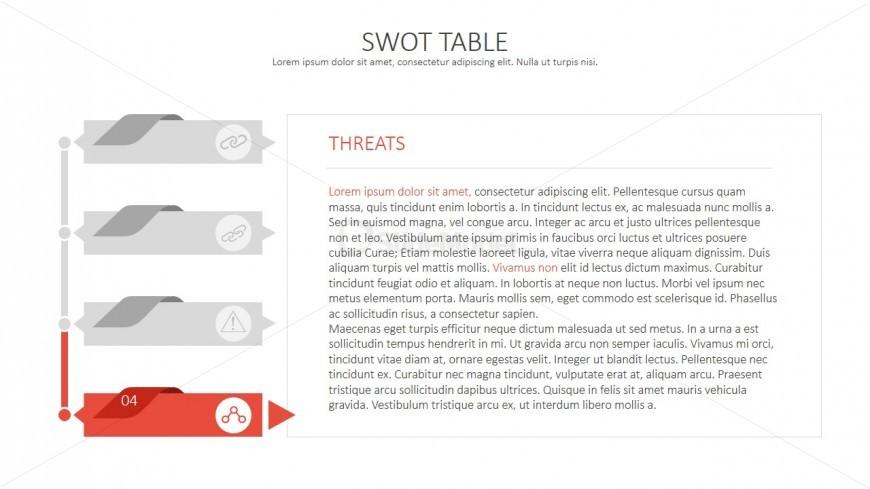 SWOT Templates PPT
