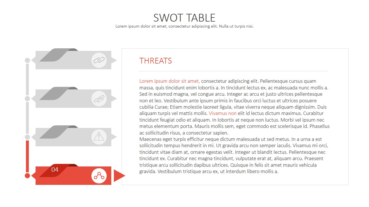 swot analysis template deck