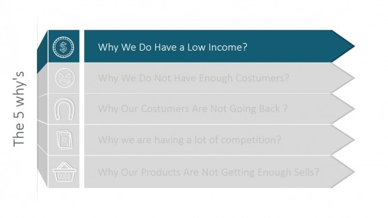 Why We Do Have A Low Income Root Cause Analysis