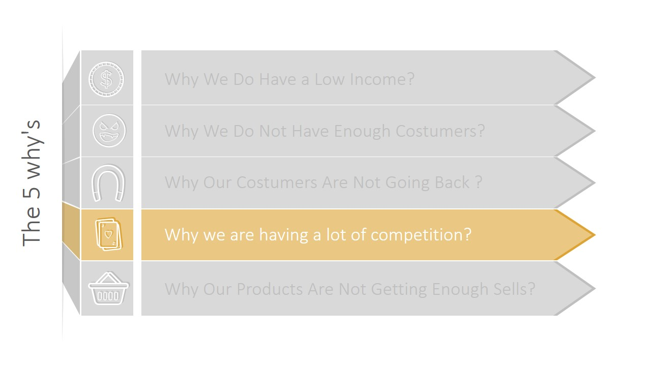 The 5 whys powerpoint template slidemodel powerpoint template root cause analysis ppt 5 whys framework competition question toneelgroepblik Gallery