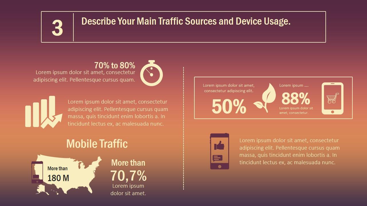 PPT Template Inbound Marketing Traffic Sources