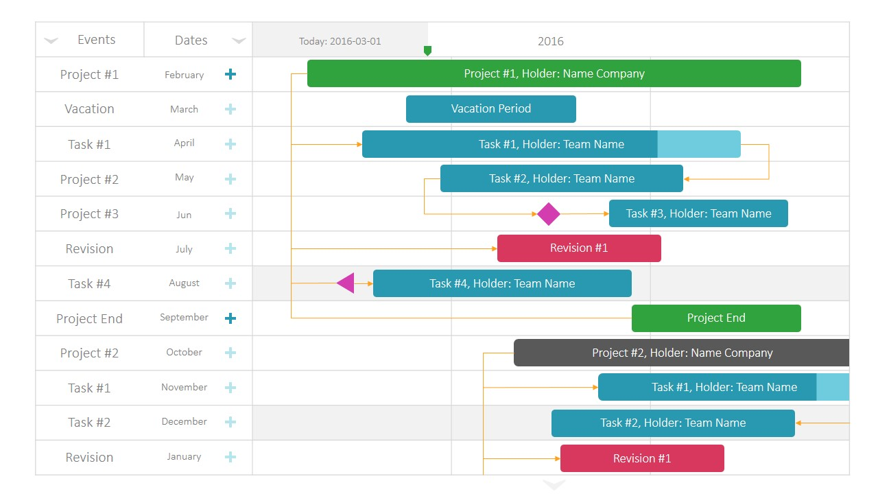 Project Gantt Chart PowerPoint Template - SlideModel