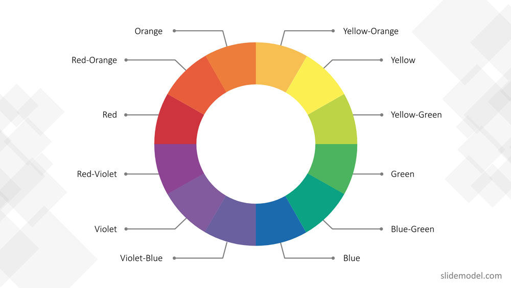 Color Wheel PowerPoint Templates