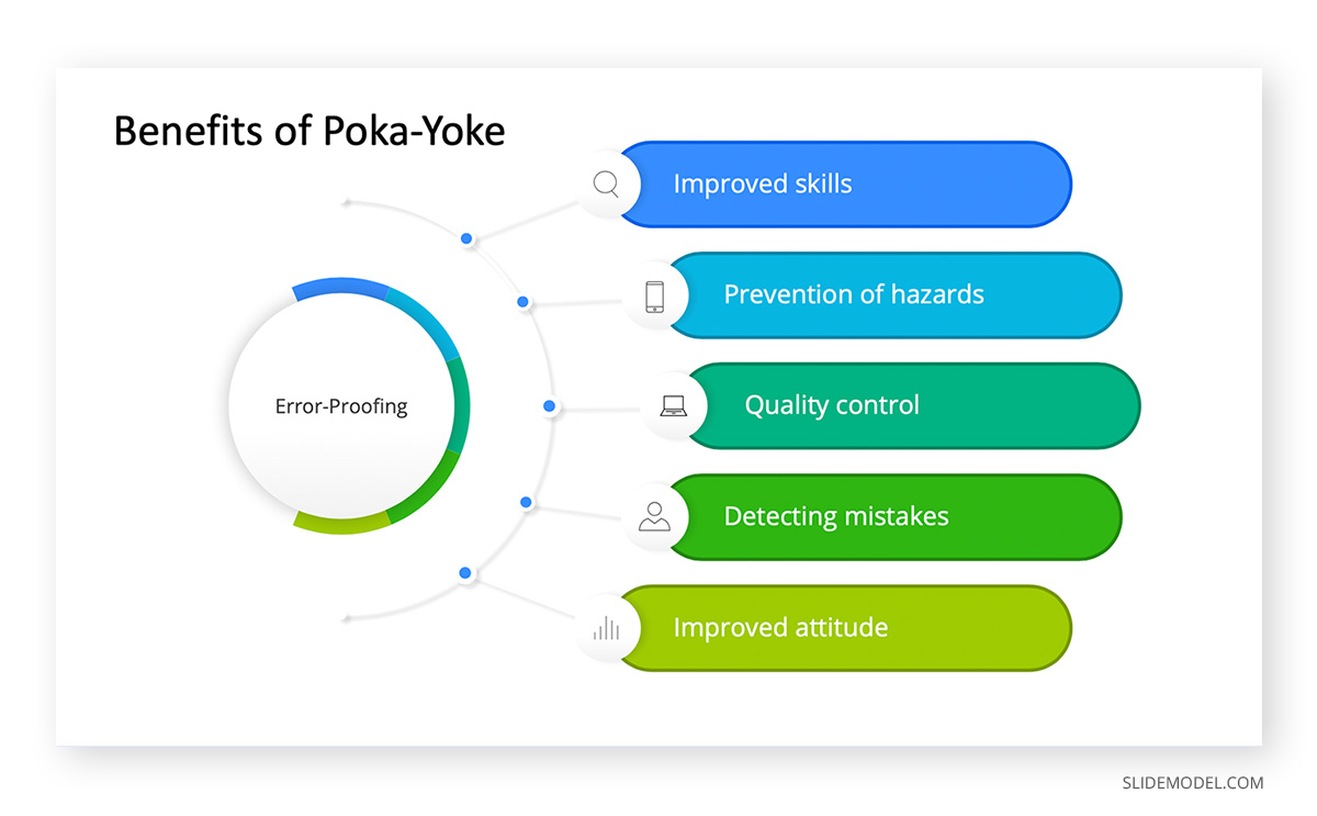 Poka-Yoke Diagram Template