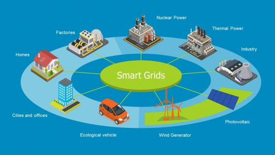 Smart Grid Power Supply Network