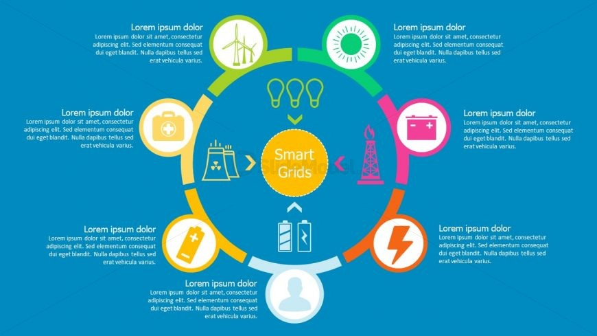 Energy Resources PowerPoint Smart Grid