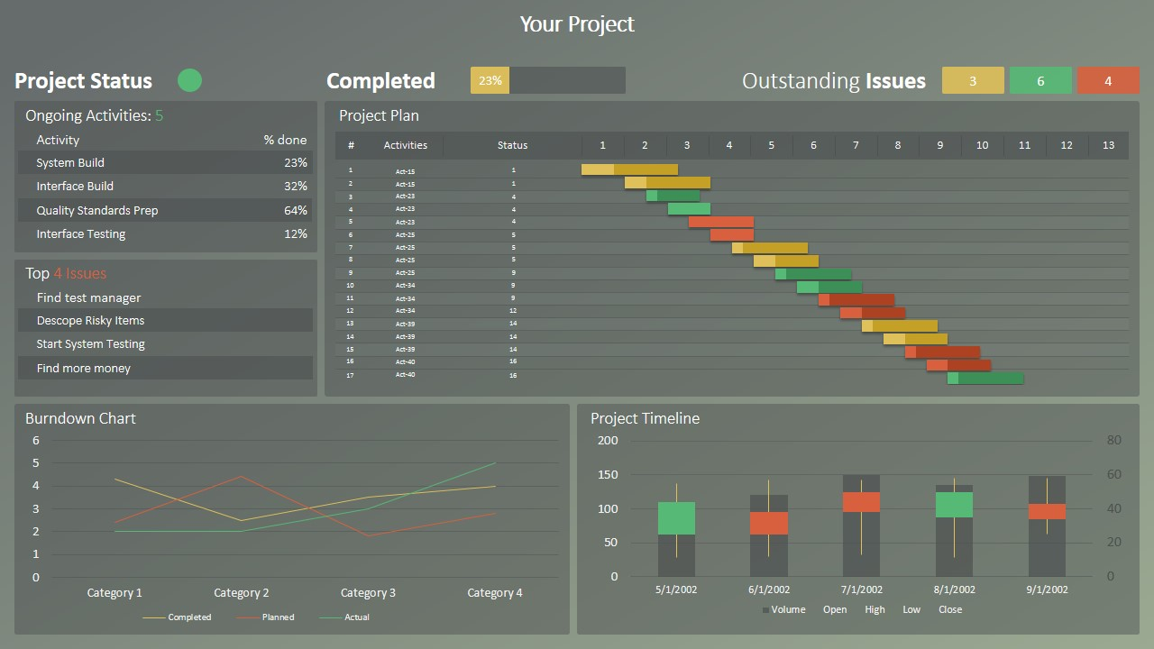 RAG Project Status Dashboard For PowerPoint SlideModel - Best project tracker excel template