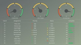 PowerPoint Gauges RAG Dashboard