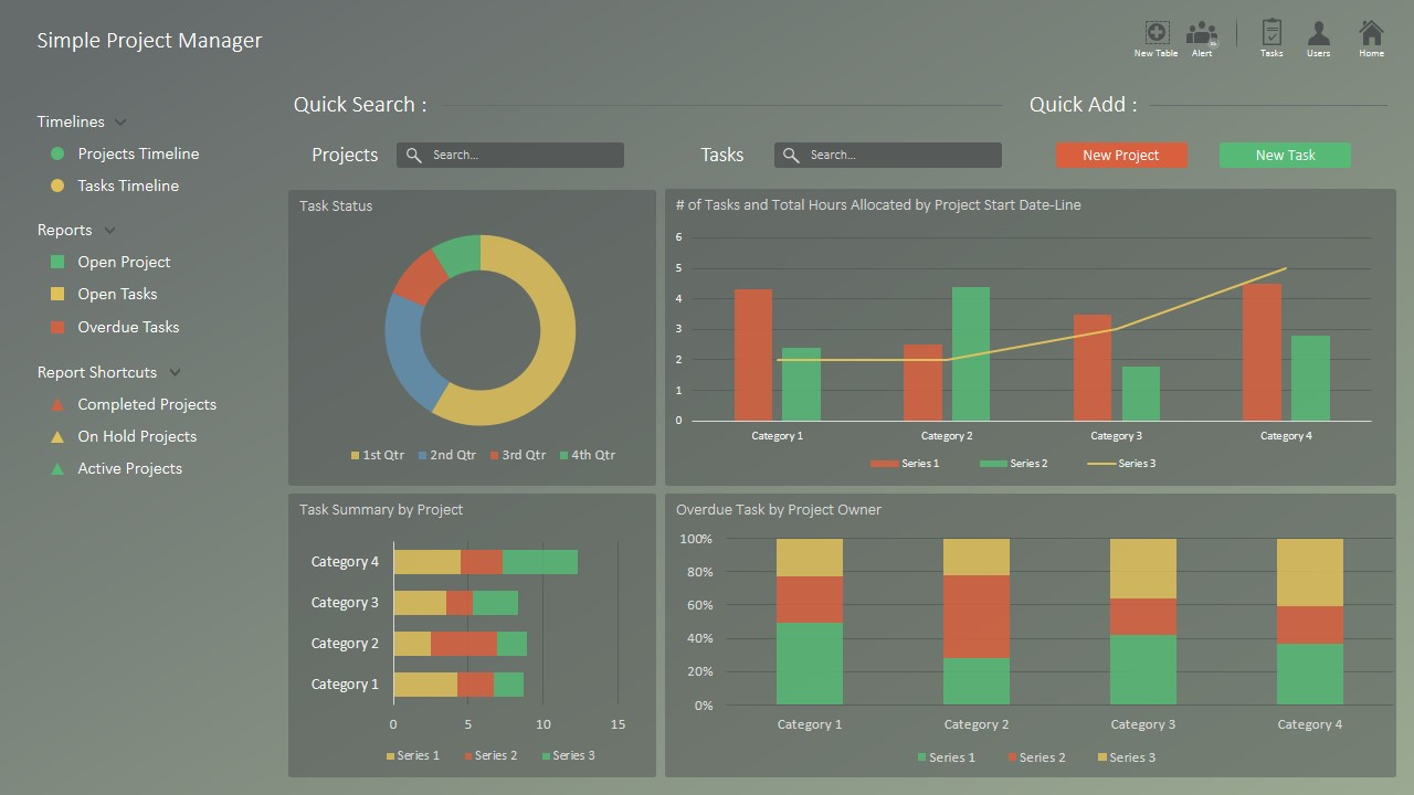 Project Portfolio Dashboard Slide for PowerPoint - SlideModel