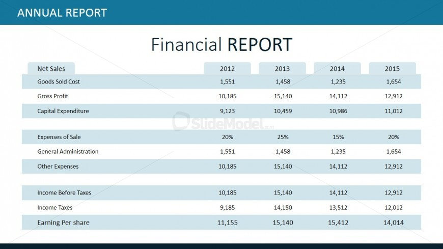 Financial Report Table for PowerPoint SlideModel – Annual Financial Report Sample