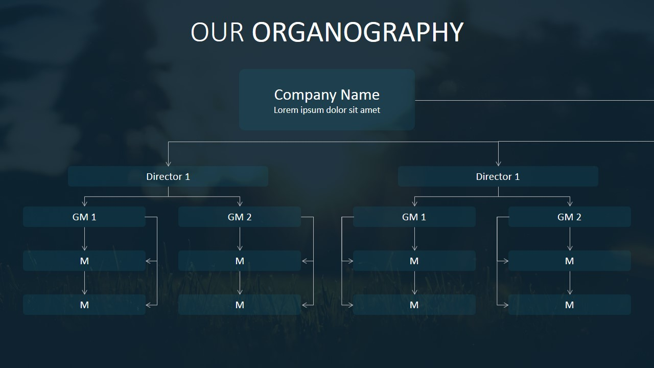 ... PPT Org Chart Template Design ...  Annual Report Template Design
