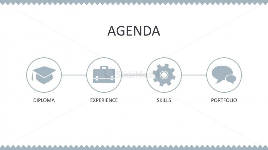 PPT Agenda for CV