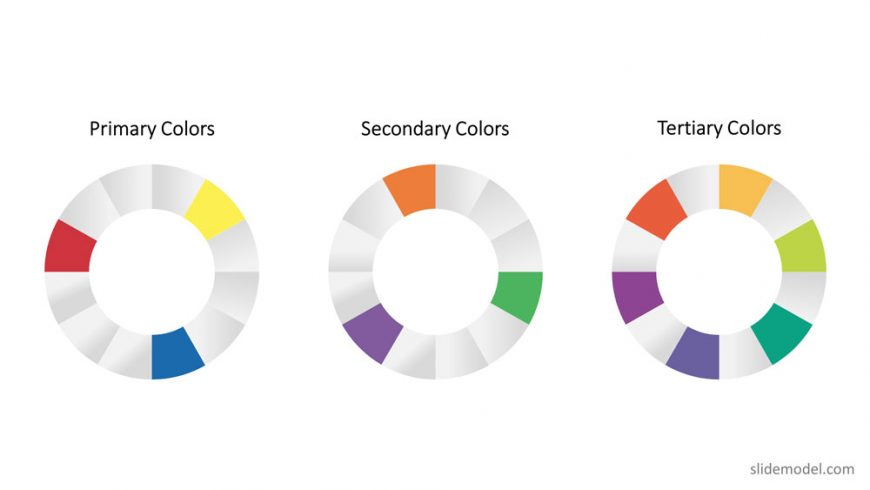 Color Wheel Primary Secondary Tertiary Colors Slidemodel
