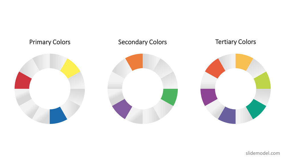 Color Wheel Theory PowerPoint Templates