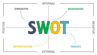 SWOT Analysis Template Thin Design