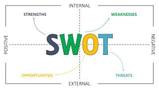 SWOT Analysis Template Thin Design