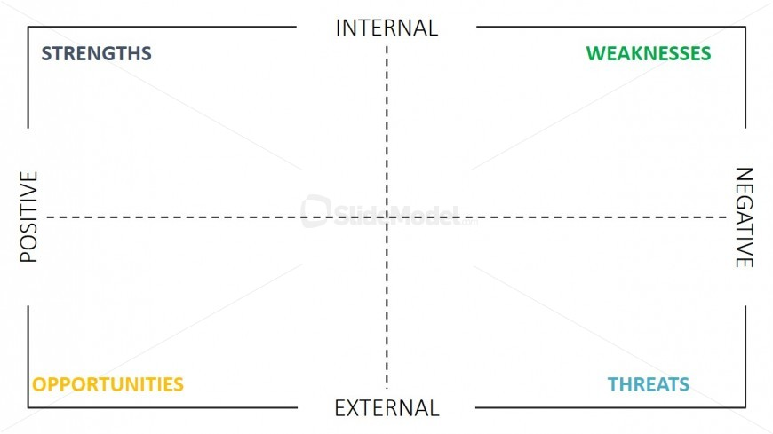 Blank SWOT Analysis Template Word | All Form Templates [Free Download]